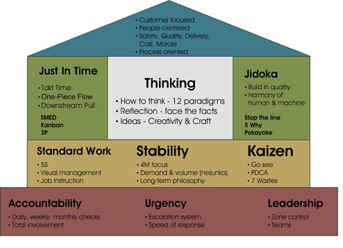 tps business plan